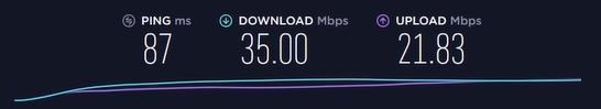 Speedtest met CyberGhost VPN (VS) server