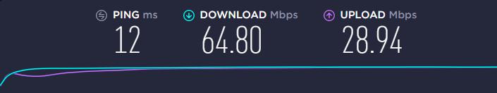 PureVPN speedtest met PureVPN (NL) server