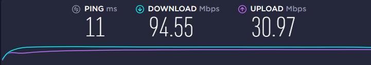 PureVPN speedtest zonder VPN