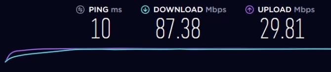 Speedtest met CyberGhost VPN (NL) server