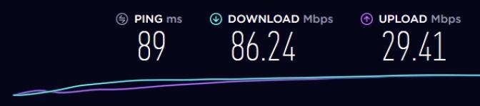 Speedtest met NordVPN (VS) server