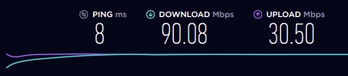NordVPN Speedtest zonder VPN