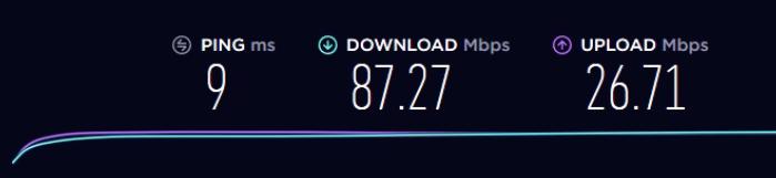 Speedtest met Surfshark VPN (NL) server