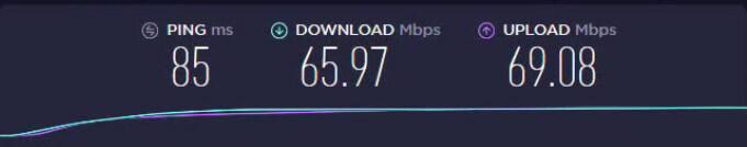 Speedtest met PIA de Verenigde Staten server