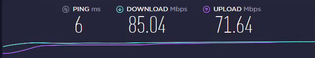 Speedtest met ExpressVPN (NL) server