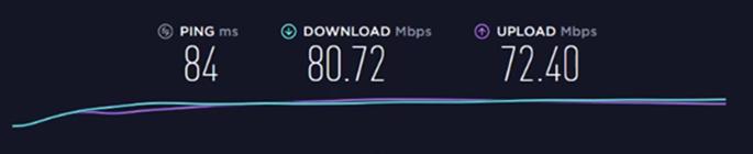 NordVPN snelheid - US server