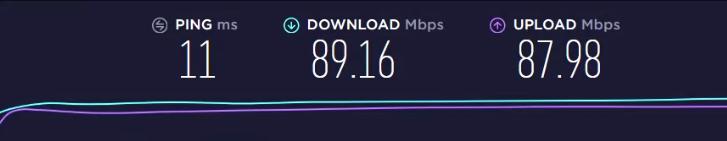 NordVPN snelheid - Nederland