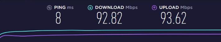 Snelheid zonder VPN