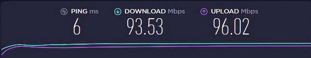 Speedtest zonder VPN