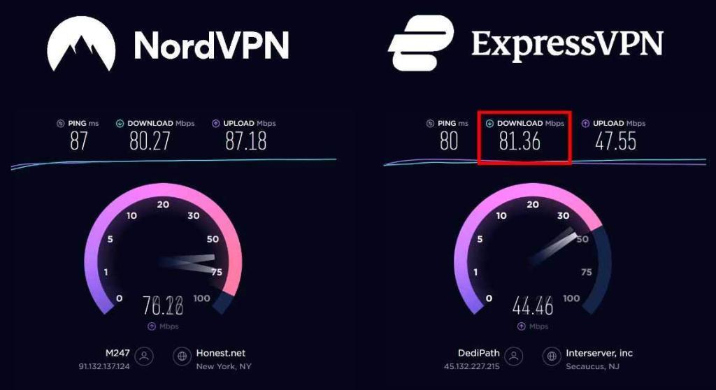 NordVPN vs ExpressVPN: Snelheid